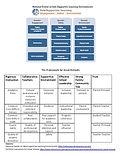 School Climate Topic frameworks.jpg