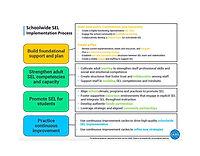 13 - CASEL Schoolwide SEL Implemenation
