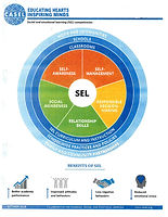 4 - CASEL Competencies to print_Page_1.j