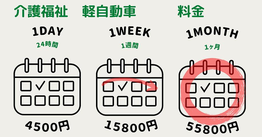 軽自動車料金(2).png