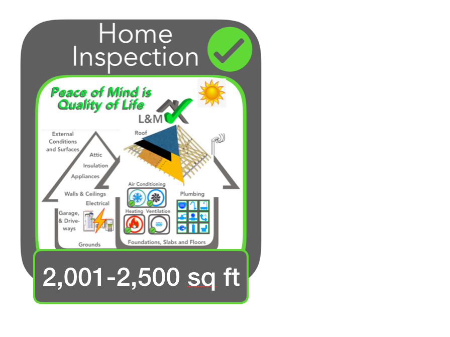Home Inspection 2001-2500 sqft