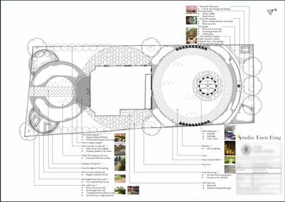 Ciderpress -Master Layout Plan