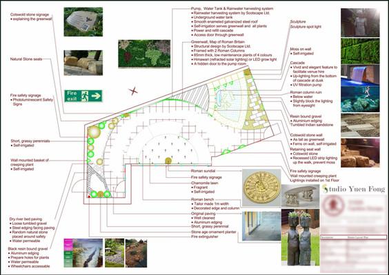 Corinium Museum - Master Layout Plan
