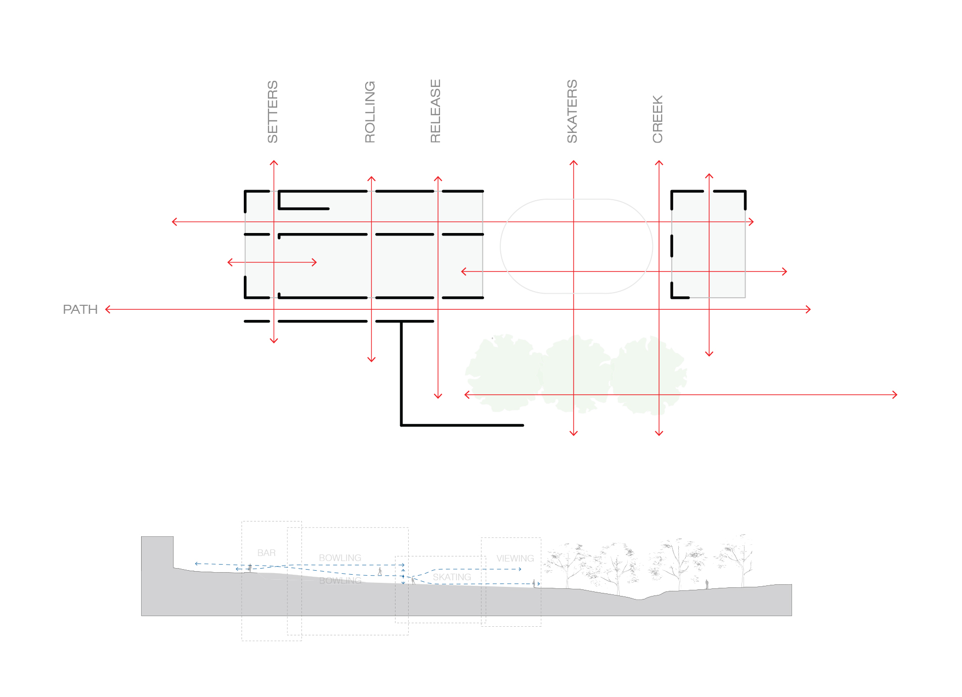 Glimpse & Program Diagram