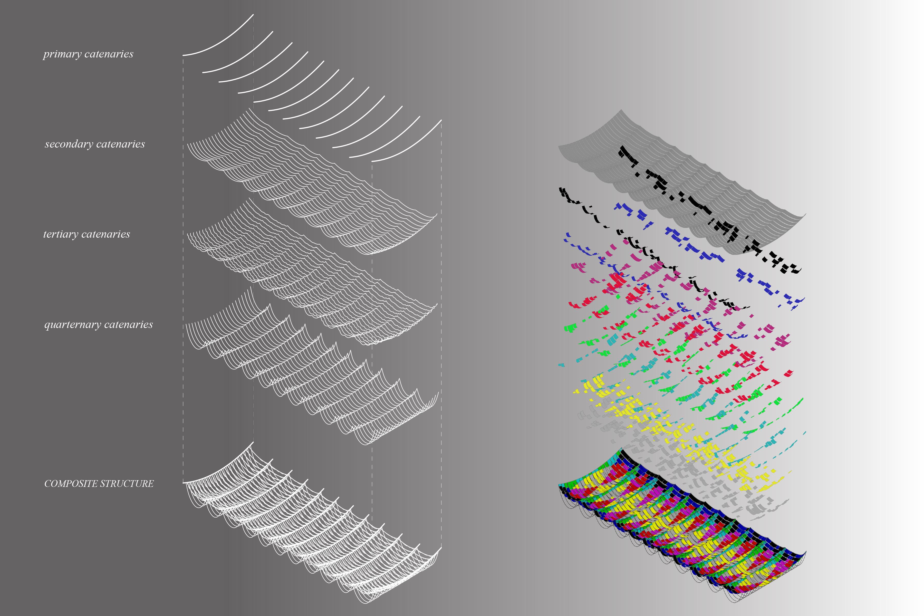 Exploded Isometrics