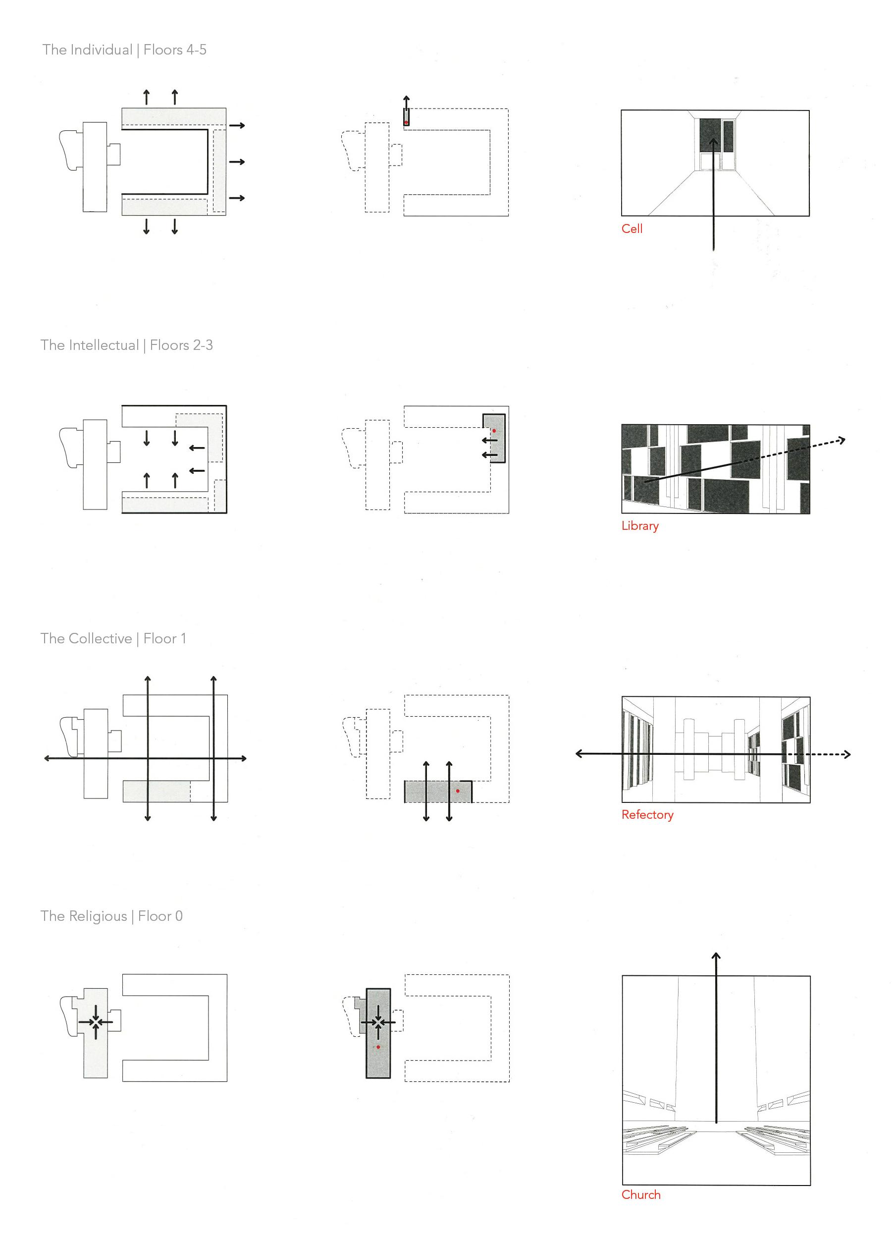 Programmatic Deconstruction of La Tourette