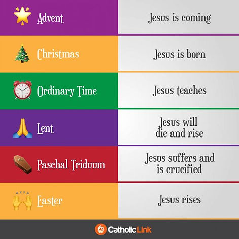 infographic-jesus-liturgical-year.jpg