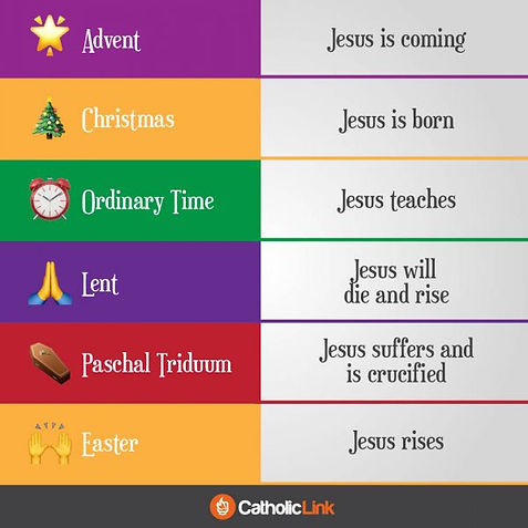 infographic-jesus-liturgical-year.jpg