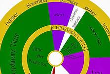 liturgical year.jpg
