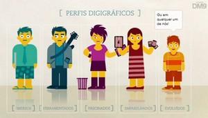 Quem somos neste mundo digital?