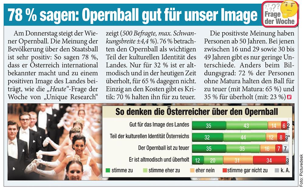 Unique research Umfrage HEUTE Frage der Woche josef kalina peter hajek Opernball Kultur Meinung Image