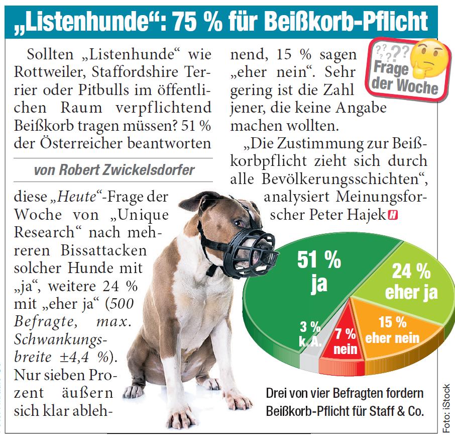 Unique research Umfrage HEUTE Frage der Woche josef kalina peter hajek Beißkorbpflicht Listenhunde