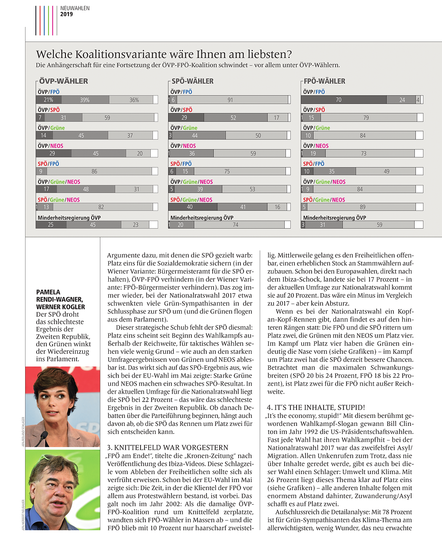 unique research peter hajek josef kalina umfrage politik wahlen nationalratswahl 2019 print artikel profil