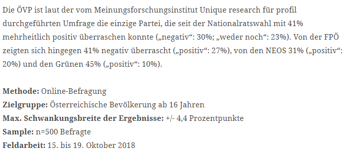 unique research umfrage profil josef kalina peter hajek parteien überraschung überraschungseffekt