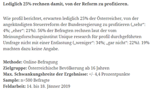unique research umfrage profil josef kalina peter hajek bundesregierung steuerreform profitieren oder nicht profitieren