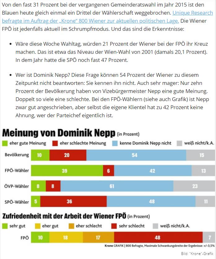 UNIQUE research Umfrage Kronen Zeitung Josef Kalina Peter Hajek Online Artikel