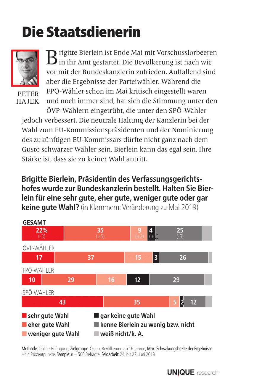unique research josef Kalina peter hajek Profil Umfrage Bundeskanzlerin Bierlein Übergangsregierung