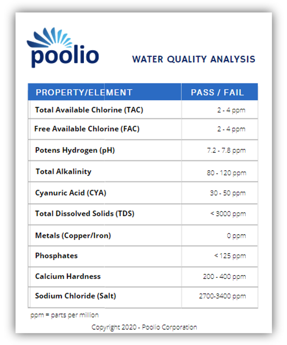 poolio water quality shadowed v2.png