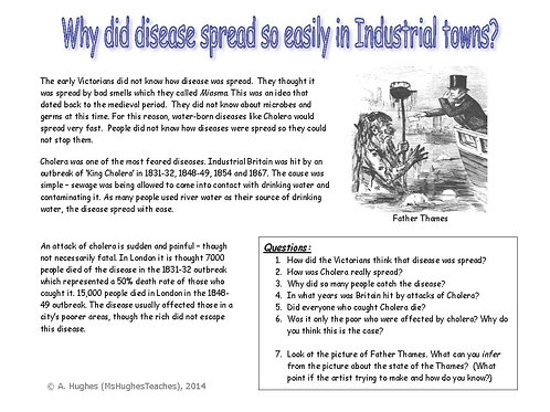 Cholera in Victorian London - Spread of Disease in the 19th century