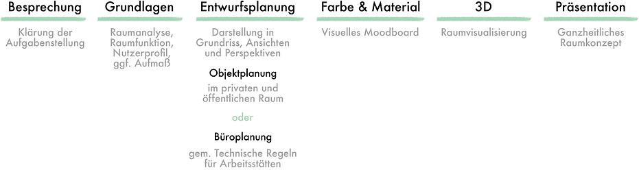 KREATIVLINIE -Planungsservice