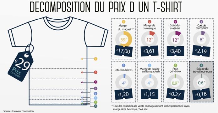 prix tee shirt.png