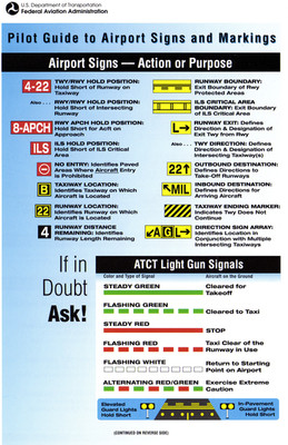 FAA Pilot Guide to Airport Signs and Mar