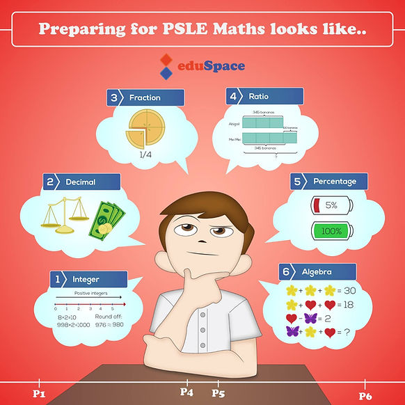 PSLE Math 2021.jpeg