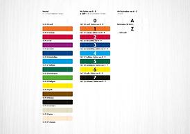 Wäller Farbzeichen Farbmarkierungen Dr. Grazer + Co.