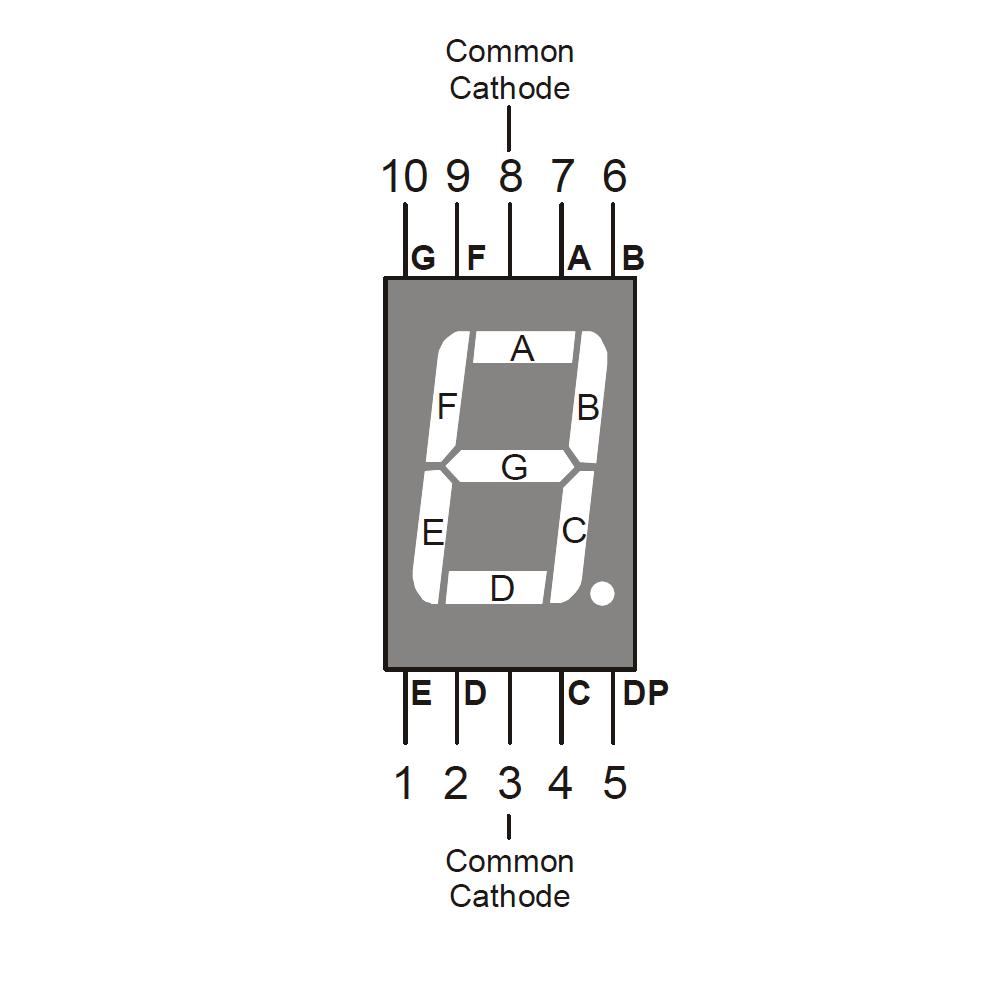 Pin Diagram of 7-Segment Display