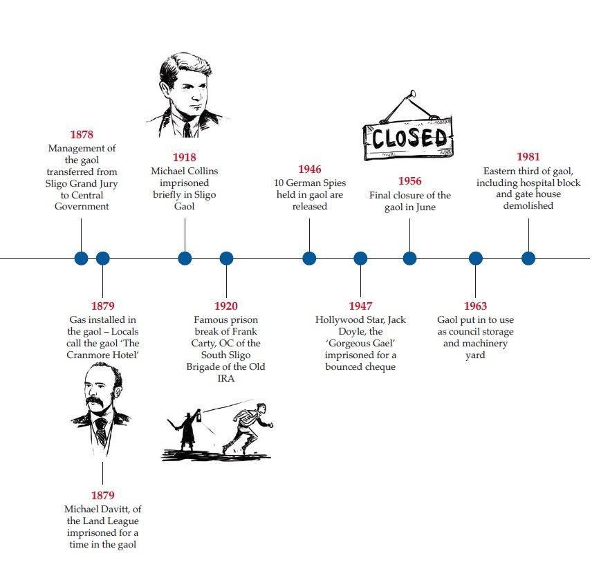 timeline 2.jpg