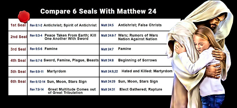 compare-6-seals-with-matthew-24