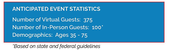 breakfast stats.JPG