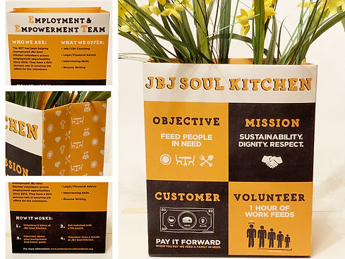 ReyerM_Project 2_JBJ Soul Kitchen_REVISE