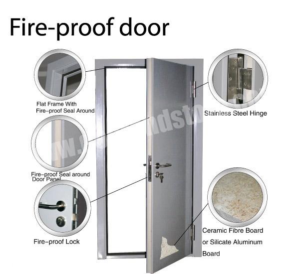 Yangın Kapısı Örnekleri 4