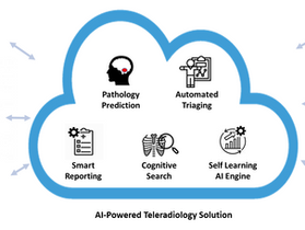 Teleradiology, Enabled by AI