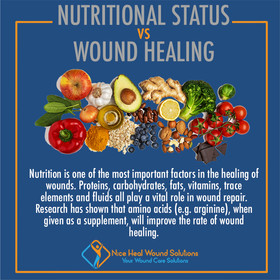 Nutritional Status VS Wound Healing.jpg