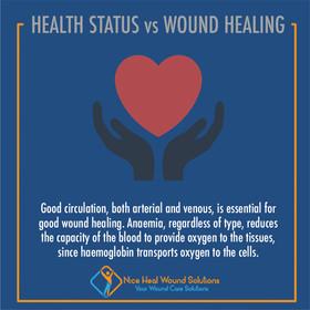 Health Status VS Wound Healing.jpg