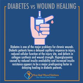 Diabetes VS Wound Healing.jpg