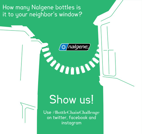Social Media Content for a Nalgene Fan Contest
