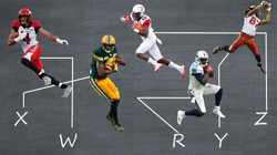 What is the Argos Plan at Receiver?
