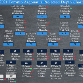 Projecting Toronto's Final Roster