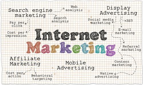 Digital Marketer Checklist