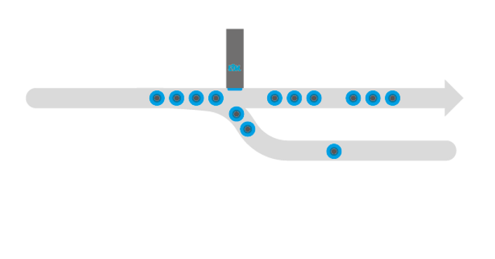 proportional_division_separation.png