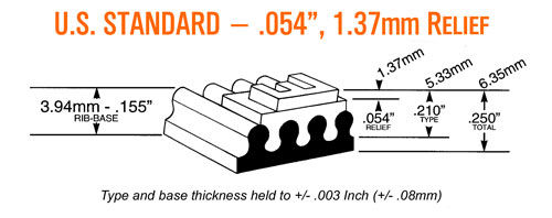 RIBtype® rubber type is made of premium quality rubber or synthetic materials according to your requirements