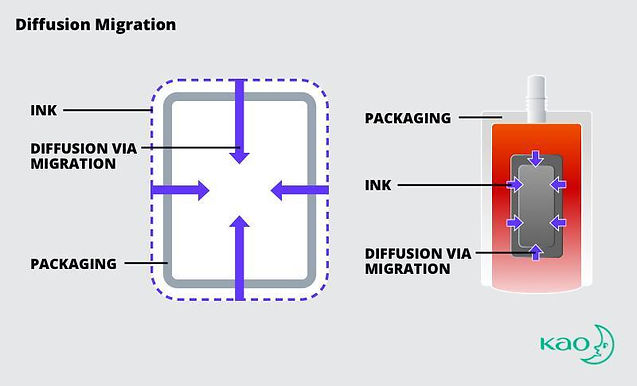 diffusion_migration-kaocollins-ink.jpg