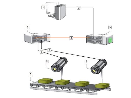 กล้องถ่ายภาพความร้อนหรือบางครั้งเรียกว่ากล้องอินฟาเรด สำหรับงานตรวจสอบรอยซีล