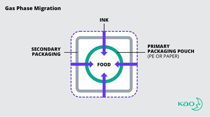 gas_phase_migration-kaocollins-ink.jpg