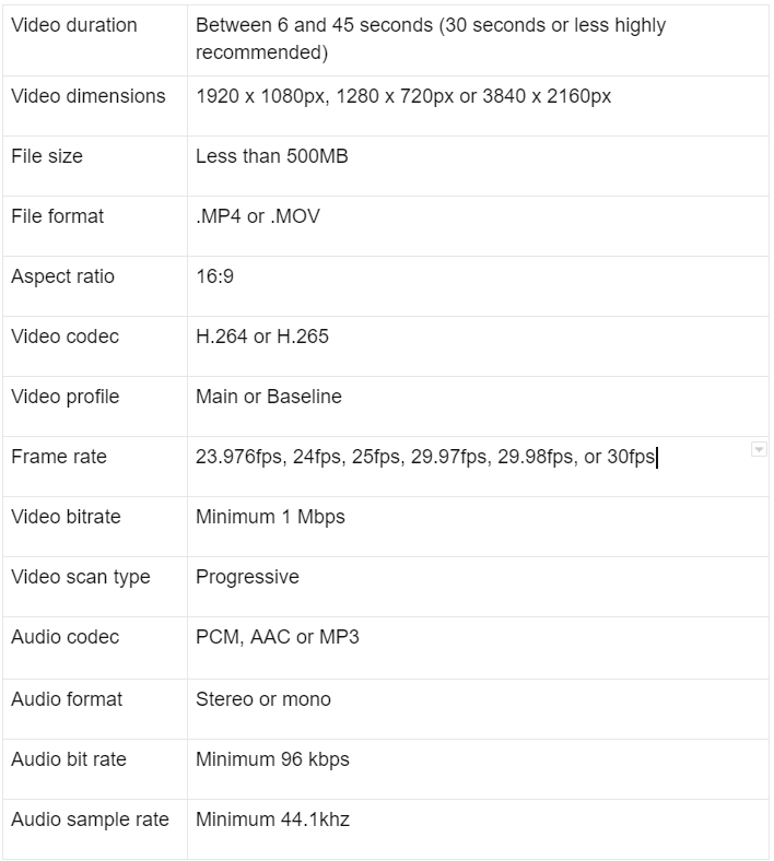 Amazon Ad Video Audio Specifications