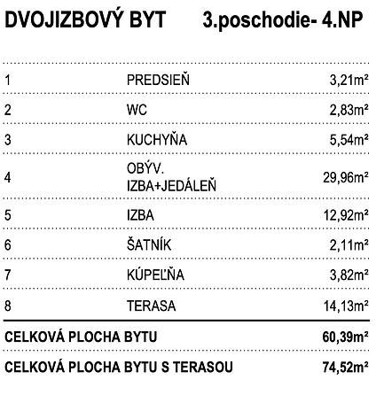 B12 plochy.png