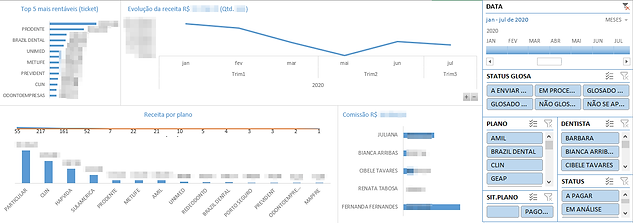 Dashboard_OdontoDentine1.png